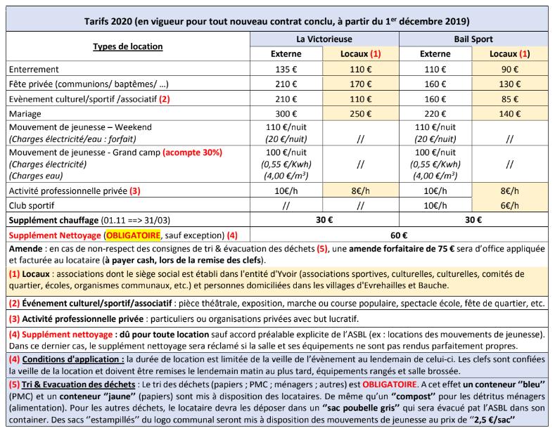 tarif 2018-2019